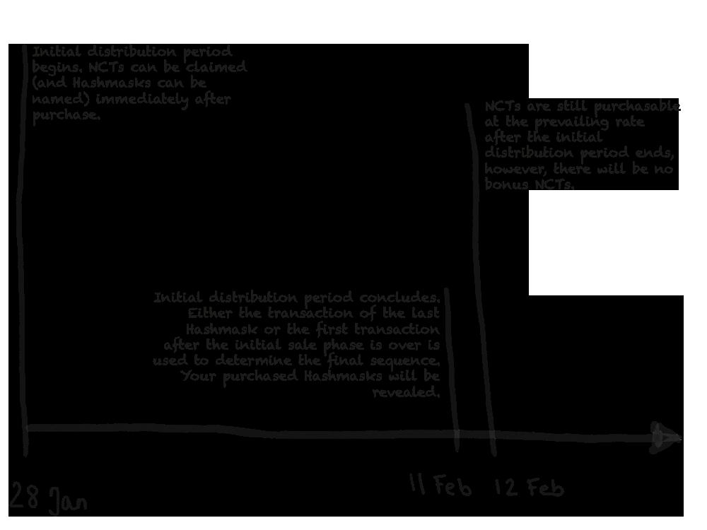 timeline graphic.f5cf67e8